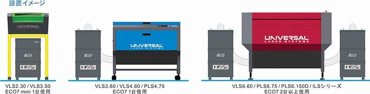 集塵脱臭装置 Eco7・Eco7miniの設置イメージ